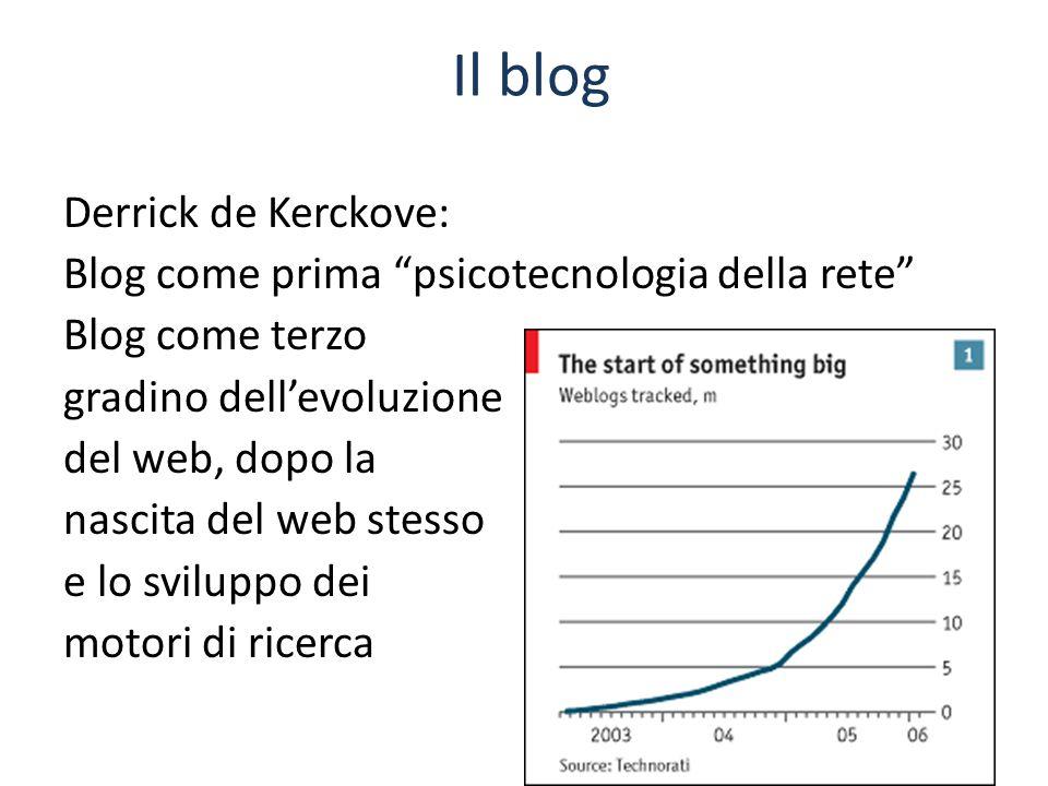 """Il blog Derrick de Kerckove: Blog come prima """"psicotecnologia della rete"""" Blog come terzo gradino dell'evoluzione del web, dopo la nascita del web ste"""