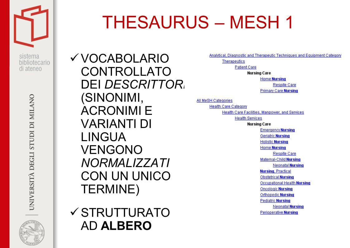 THESAURUS – MESH 1 VOCABOLARIO CONTROLLATO DEI DESCRITTORI (SINONIMI, ACRONIMI E VARIANTI DI LINGUA VENGONO NORMALIZZATI CON UN UNICO TERMINE) STRUTTU