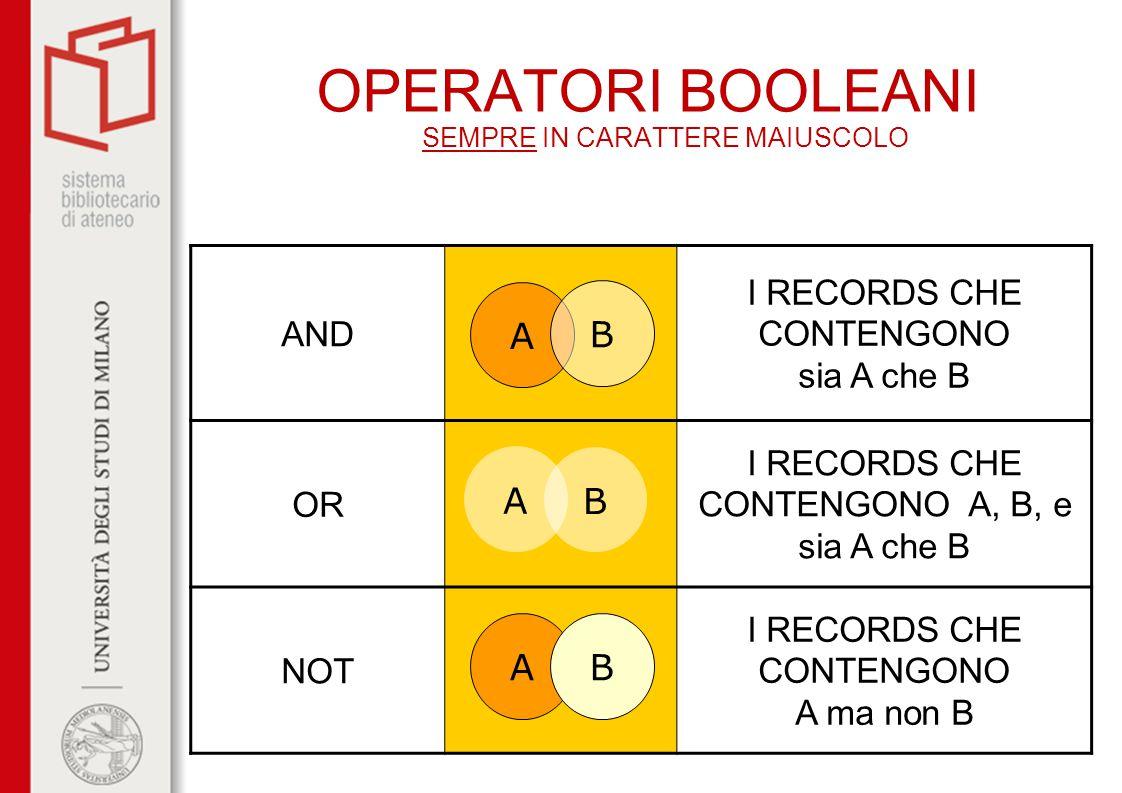OPERATORI BOOLEANI SEMPRE IN CARATTERE MAIUSCOLO AND I RECORDS CHE CONTENGONO sia A che B OR I RECORDS CHE CONTENGONO A, B, e sia A che B NOT I RECORD