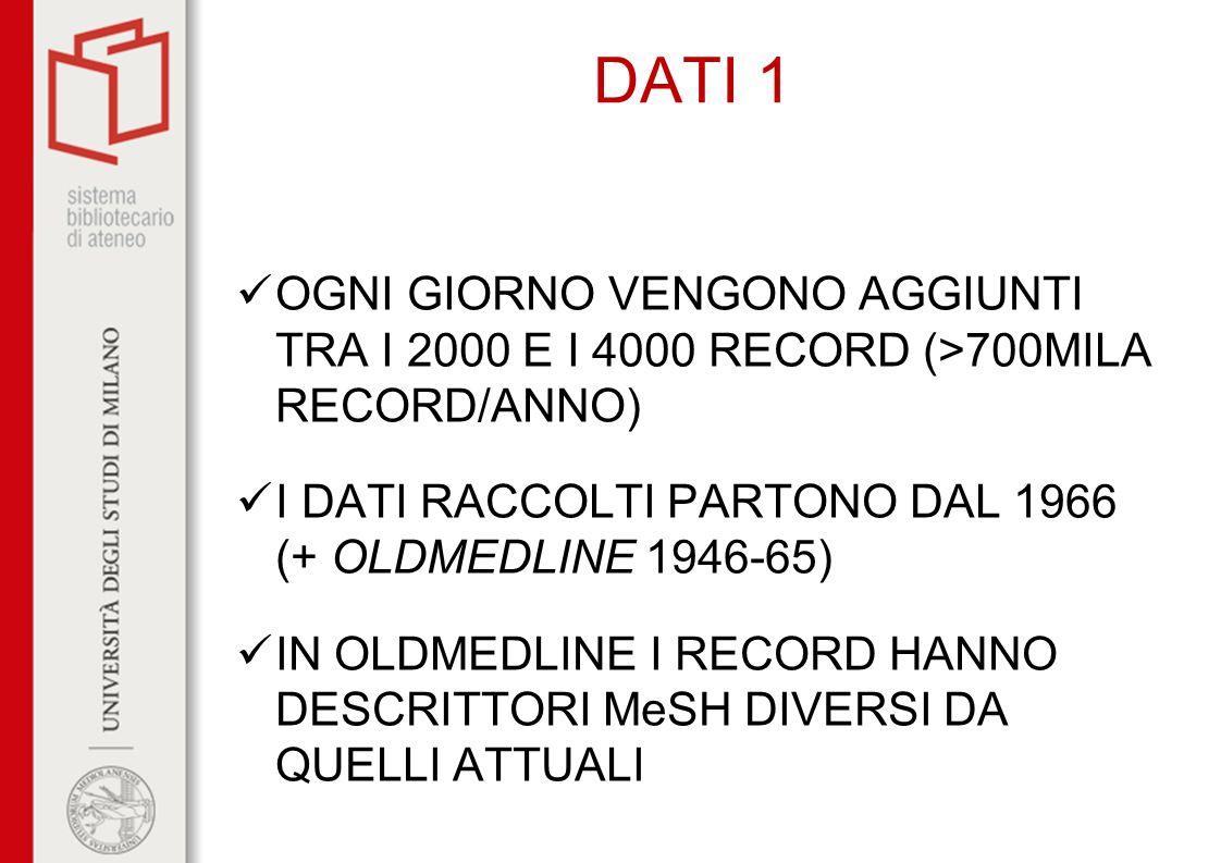 DATI 1 OGNI GIORNO VENGONO AGGIUNTI TRA I 2000 E I 4000 RECORD (>700MILA RECORD/ANNO) I DATI RACCOLTI PARTONO DAL 1966 (+ OLDMEDLINE 1946-65) IN OLDME