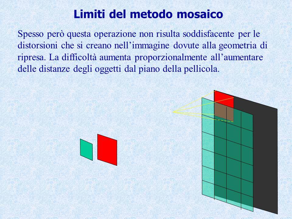 Spesso però questa operazione non risulta soddisfacente per le distorsioni che si creano nell'immagine dovute alla geometria di ripresa. La difficoltà