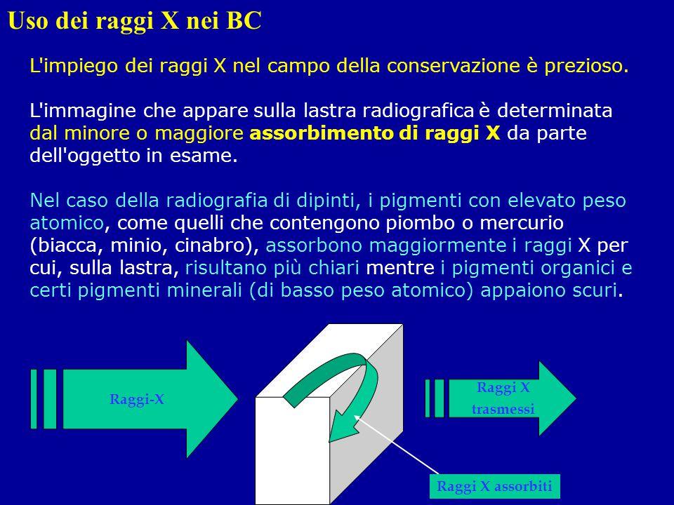 L'impiego dei raggi X nel campo della conservazione è prezioso. L'immagine che appare sulla lastra radiografica è determinata dal minore o maggiore as