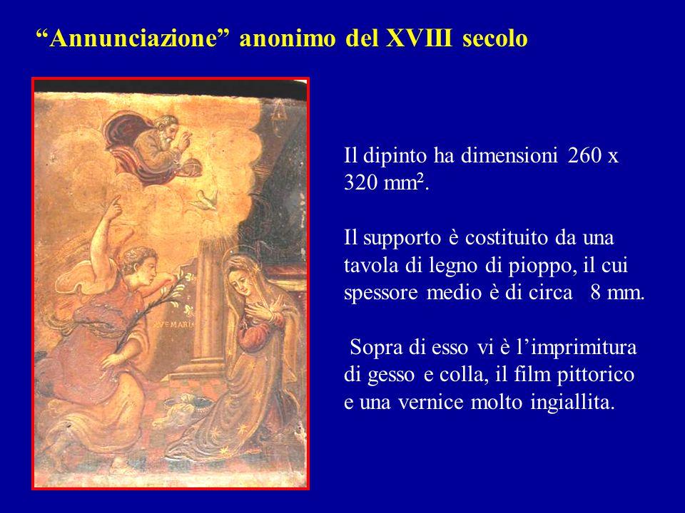 """""""Annunciazione"""" anonimo del XVIII secolo Il dipinto ha dimensioni 260 x 320 mm 2. Il supporto è costituito da una tavola di legno di pioppo, il cui sp"""