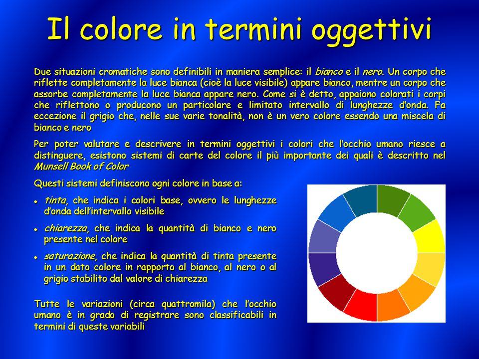 Il colore in termini oggettivi tinta, che indica i colori base, ovvero le lunghezze d'onda dell'intervallo visibile tinta, che indica i colori base, o
