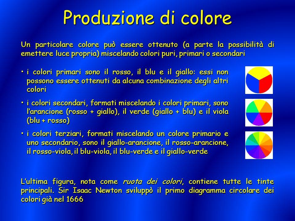 Un particolare colore può essere ottenuto (a parte la possibilità di emettere luce propria) miscelando colori puri, primari o secondari L'ultima figur