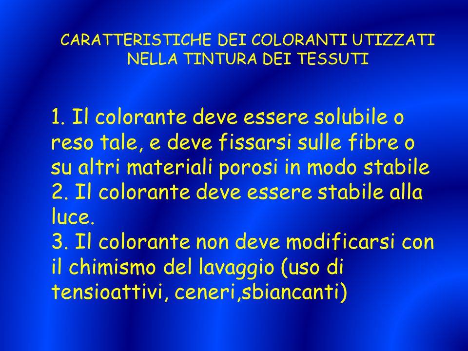 CARATTERISTICHE DEI COLORANTI UTIZZATI NELLA TINTURA DEI TESSUTI 1. Il colorante deve essere solubile o reso tale, e deve fissarsi sulle fibre o su al