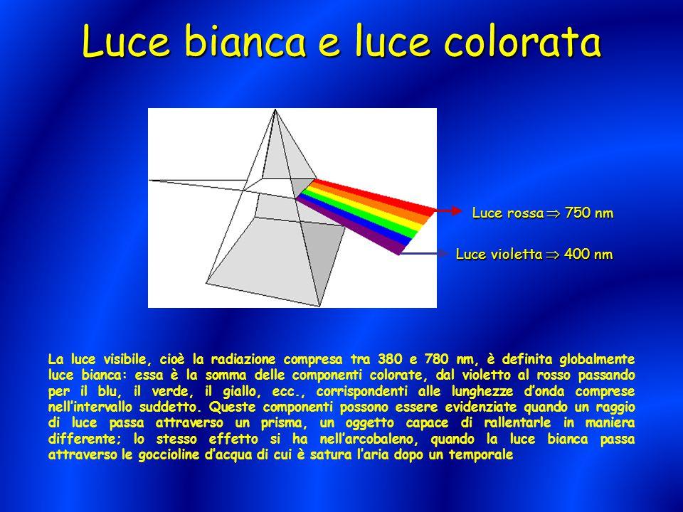 Luce violetta  400 nm Luce bianca e luce colorata La luce visibile, cioè la radiazione compresa tra 380 e 780 nm, è definita globalmente luce bianca: