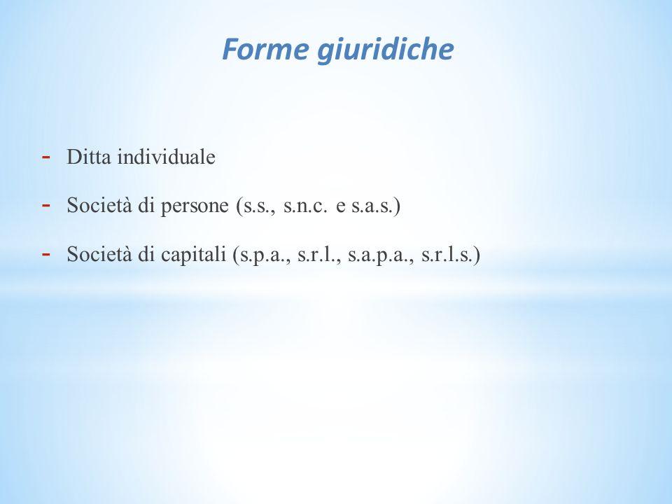 Forme giuridiche - Ditta individuale - Società di persone (s.s., s.n.c.