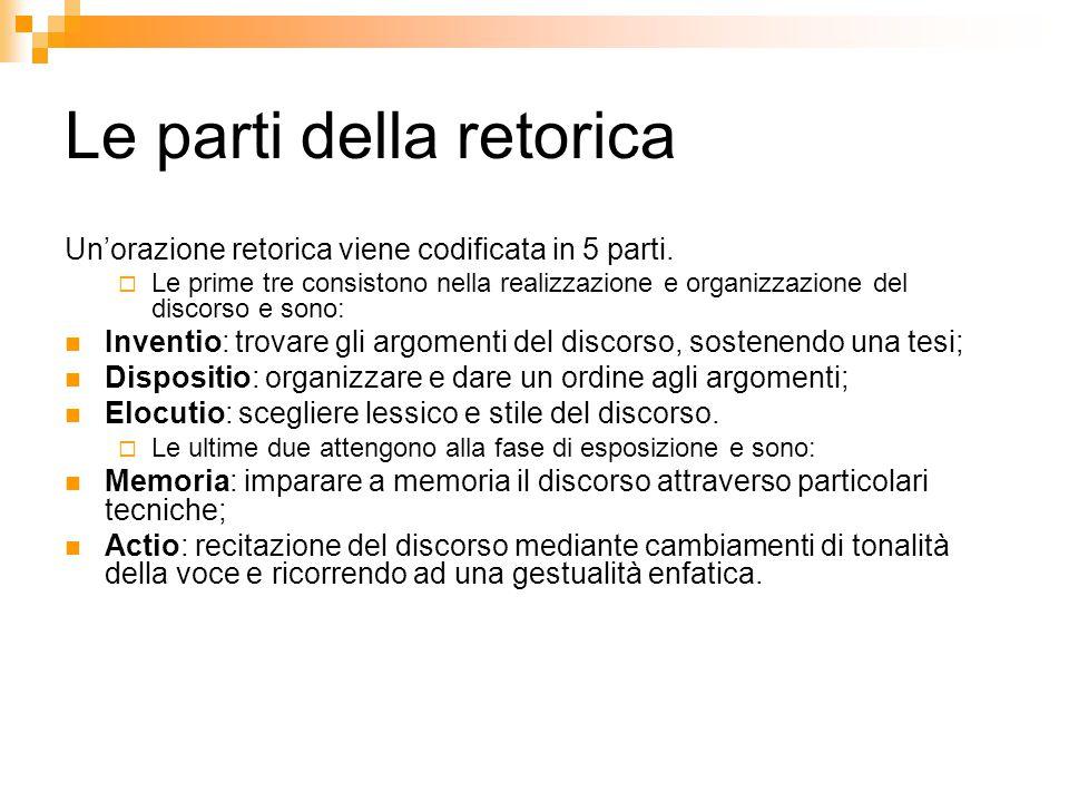 Le parti della retorica Un'orazione retorica viene codificata in 5 parti.  Le prime tre consistono nella realizzazione e organizzazione del discorso
