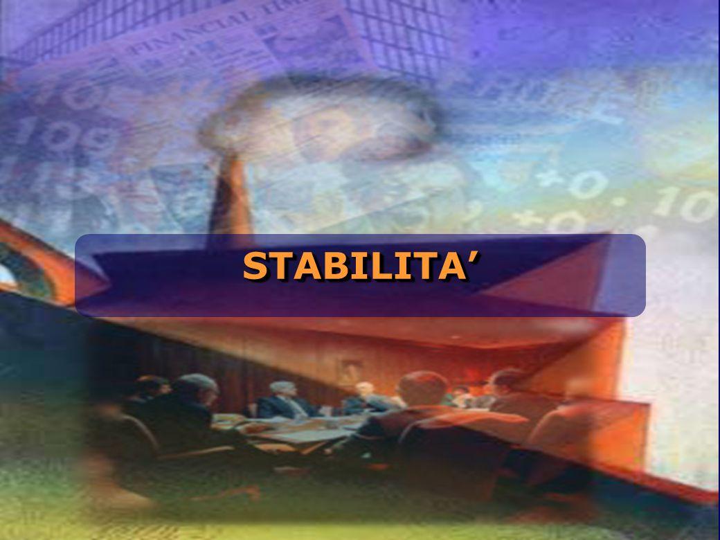 STABILITA'STABILITA'