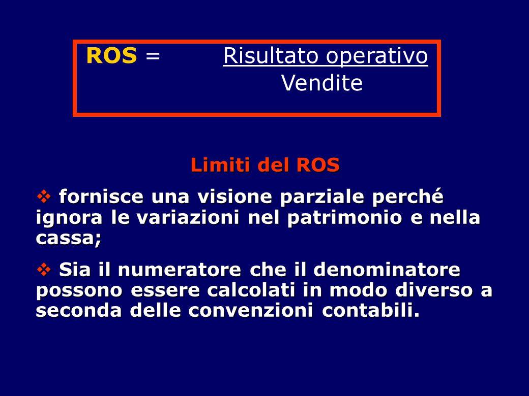 Limiti del ROS  fornisce una visione parziale perché ignora le variazioni nel patrimonio e nella cassa;  Sia il numeratore che il denominatore possono essere calcolati in modo diverso a seconda delle convenzioni contabili.