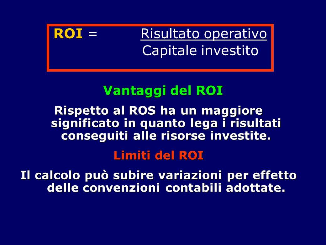 Rispetto al ROS ha un maggiore significato in quanto lega i risultati conseguiti alle risorse investite.