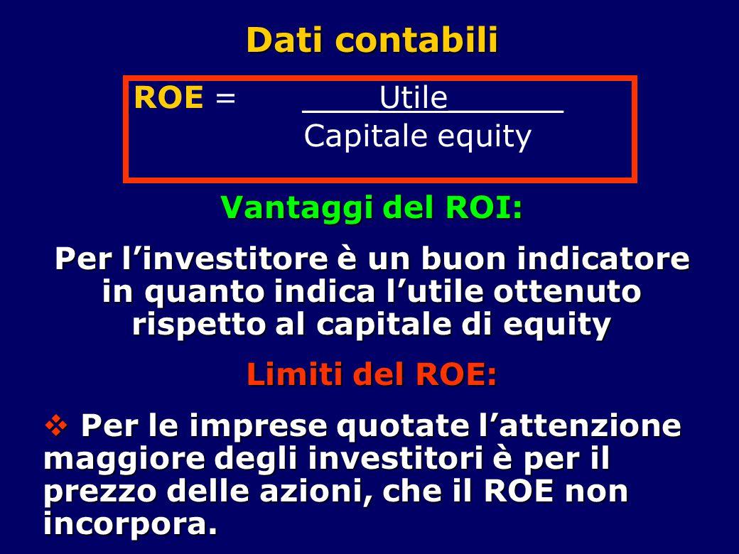 Dati contabili Vantaggi del ROI: Per l'investitore è un buon indicatore in quanto indica l'utile ottenuto rispetto al capitale di equity Limiti del ROE:  Per le imprese quotate l'attenzione maggiore degli investitori è per il prezzo delle azioni, che il ROE non incorpora.