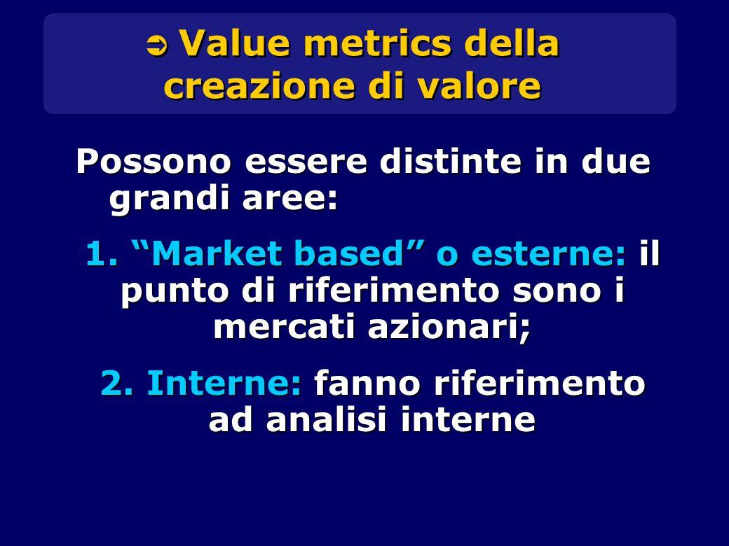  Value metrics della creazione di valore Possono essere distinte in due grandi aree: 1.