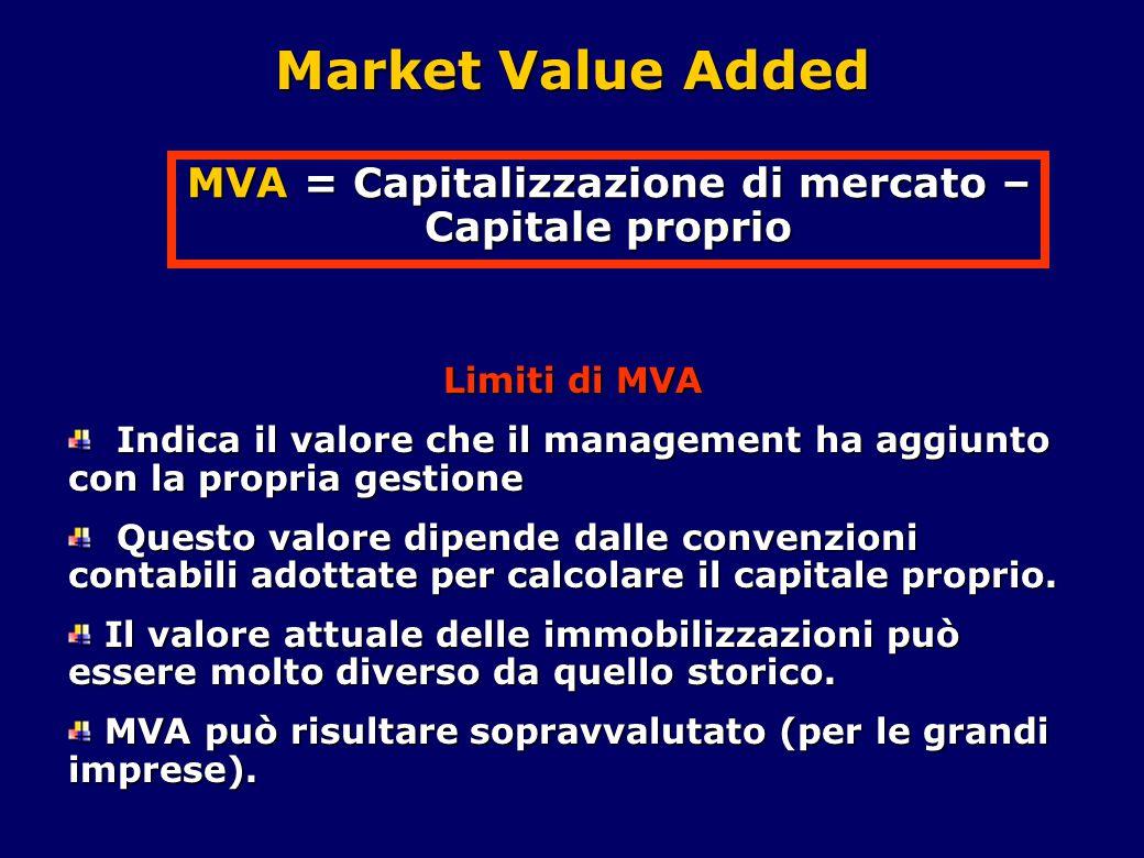 Market Value Added Limiti di MVA Indica il valore che il management ha aggiunto con la propria gestione Indica il valore che il management ha aggiunto con la propria gestione Questo valore dipende dalle convenzioni contabili adottate per calcolare il capitale proprio.