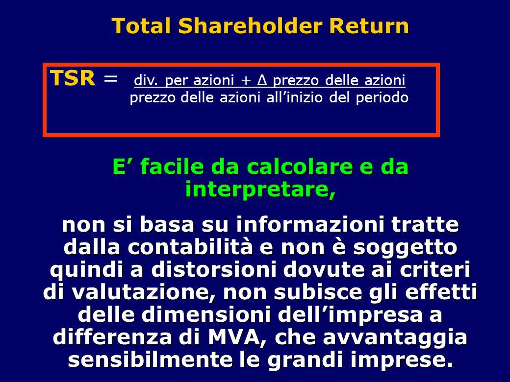 Total Shareholder Return E' facile da calcolare e da interpretare, non si basa su informazioni tratte dalla contabilità e non è soggetto quindi a distorsioni dovute ai criteri di valutazione, non subisce gli effetti delle dimensioni dell'impresa a differenza di MVA, che avvantaggia sensibilmente le grandi imprese.