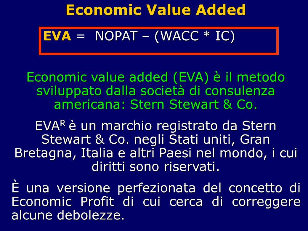 Economic Value Added Economic value added (EVA) è il metodo sviluppato dalla società di consulenza americana: Stern Stewart & Co.