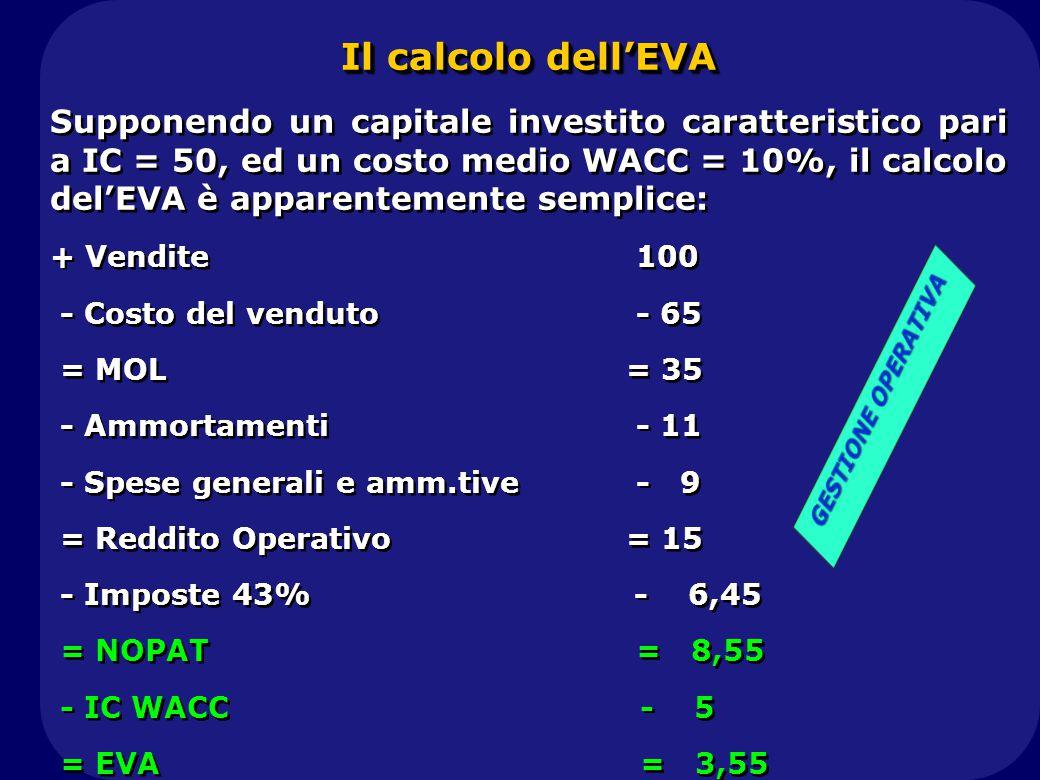 Il calcolo dell'EVA Supponendo un capitale investito caratteristico pari a IC = 50, ed un costo medio WACC = 10%, il calcolo del'EVA è apparentemente semplice: + Vendite 100 - Costo del venduto - 65 = MOL= 35 - Ammortamenti - 11 - Spese generali e amm.tive - 9 = Reddito Operativo= 15 - Imposte 43% - 6,45 = NOPAT = 8,55 - IC WACC - 5 = EVA = 3,55 Il calcolo dell'EVA Supponendo un capitale investito caratteristico pari a IC = 50, ed un costo medio WACC = 10%, il calcolo del'EVA è apparentemente semplice: + Vendite 100 - Costo del venduto - 65 = MOL= 35 - Ammortamenti - 11 - Spese generali e amm.tive - 9 = Reddito Operativo= 15 - Imposte 43% - 6,45 = NOPAT = 8,55 - IC WACC - 5 = EVA = 3,55