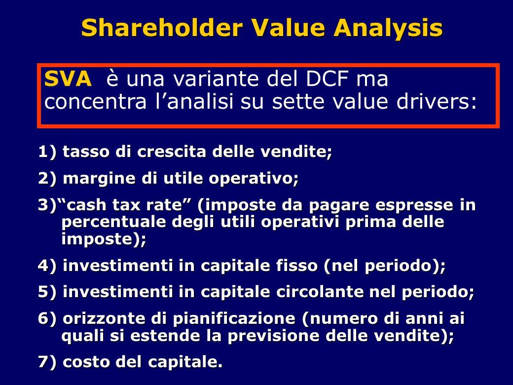 Shareholder Value Analysis 1) tasso di crescita delle vendite; 2) margine di utile operativo; 3) cash tax rate (imposte da pagare espresse in percentuale degli utili operativi prima delle imposte); 4) investimenti in capitale fisso (nel periodo); 5) investimenti in capitale circolante nel periodo; 6) orizzonte di pianificazione (numero di anni ai quali si estende la previsione delle vendite); 7) costo del capitale.