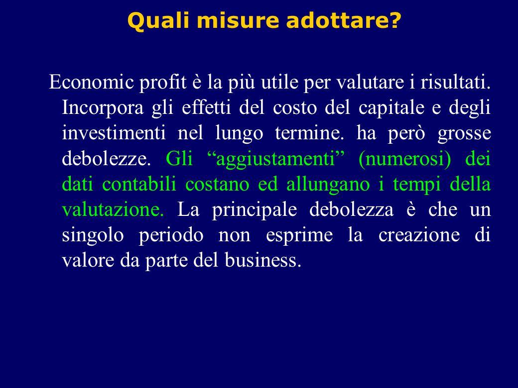 Quali misure adottare.Economic profit è la più utile per valutare i risultati.