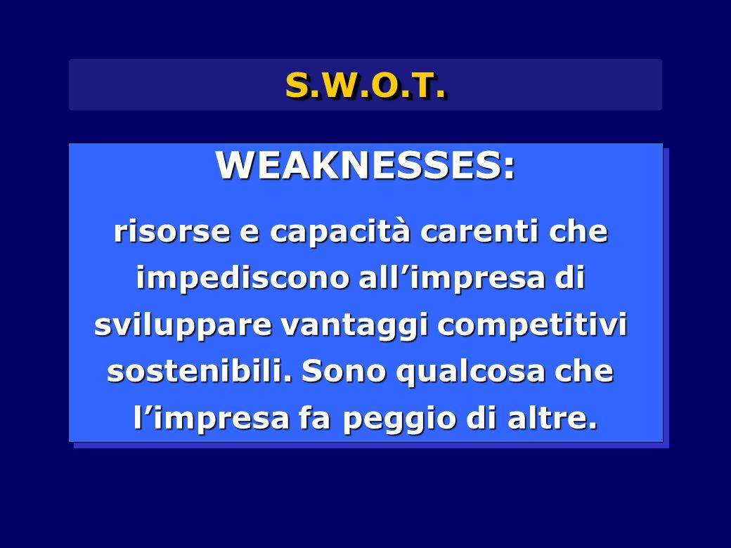 S.W.O.T.S.W.O.T.