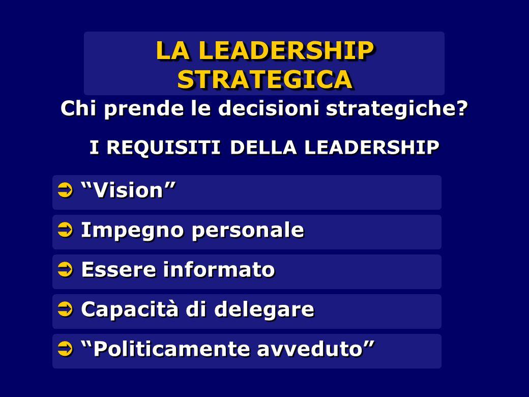 LA LEADERSHIP STRATEGICA Chi prende le decisioni strategiche.