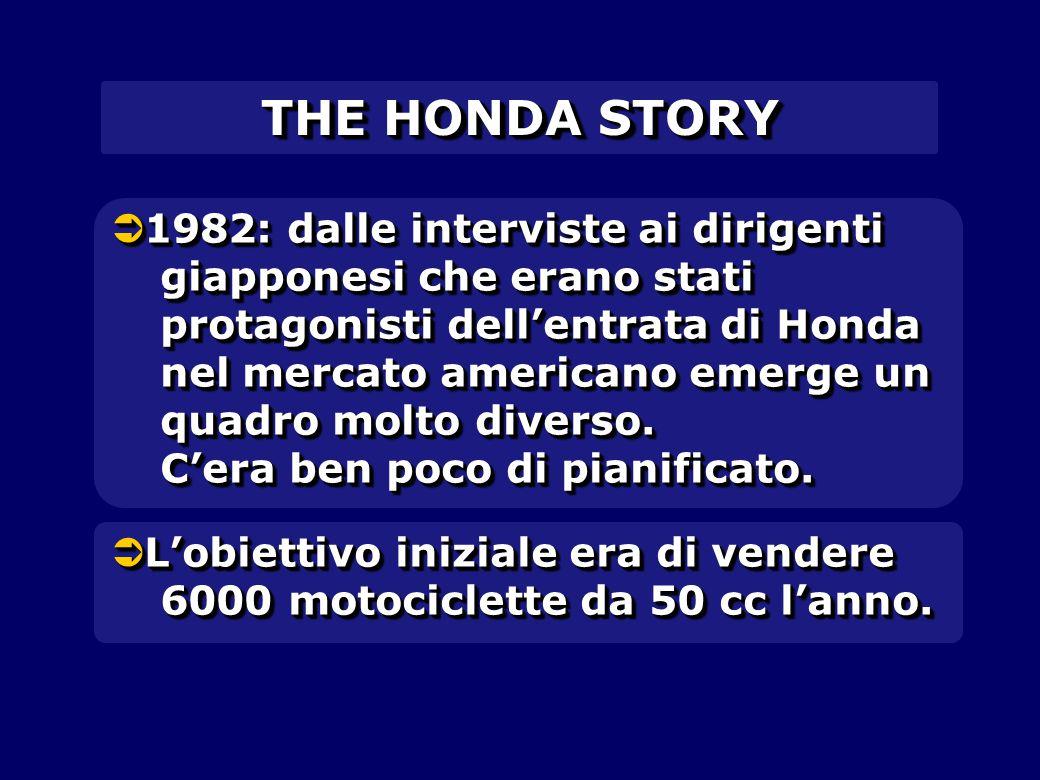  1982: dalle interviste ai dirigenti giapponesi che erano stati protagonisti dell'entrata di Honda nel mercato americano emerge un quadro molto diverso.