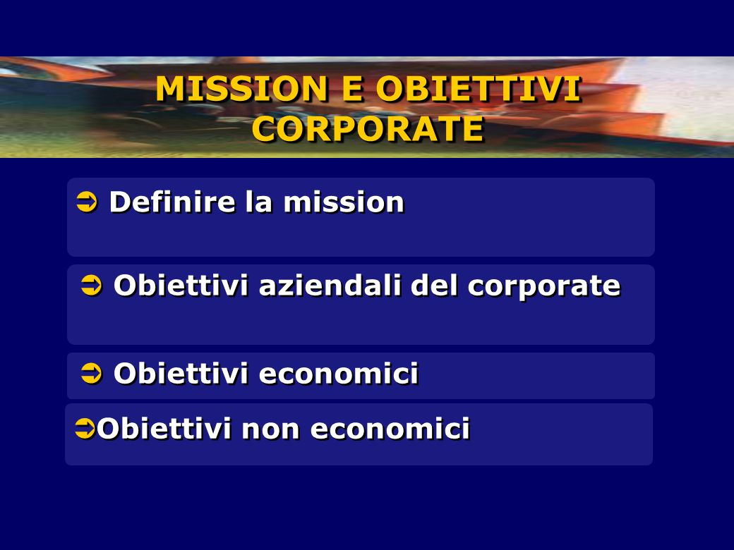 MISSION E OBIETTIVI CORPORATE  Obiettivi aziendali del corporate  Obiettivi economici  Definire la mission  Obiettivi non economici