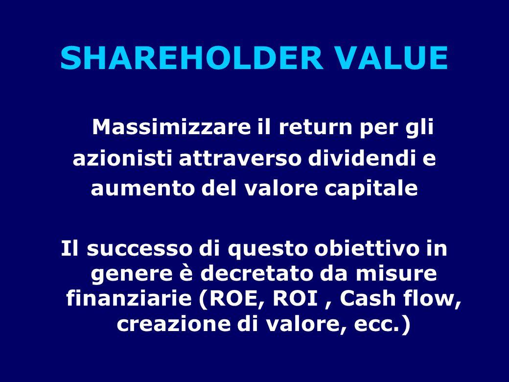 SHAREHOLDER VALUE Massimizzare il return per gli azionisti attraverso dividendi e aumento del valore capitale Il successo di questo obiettivo in genere è decretato da misure finanziarie (ROE, ROI, Cash flow, creazione di valore, ecc.)