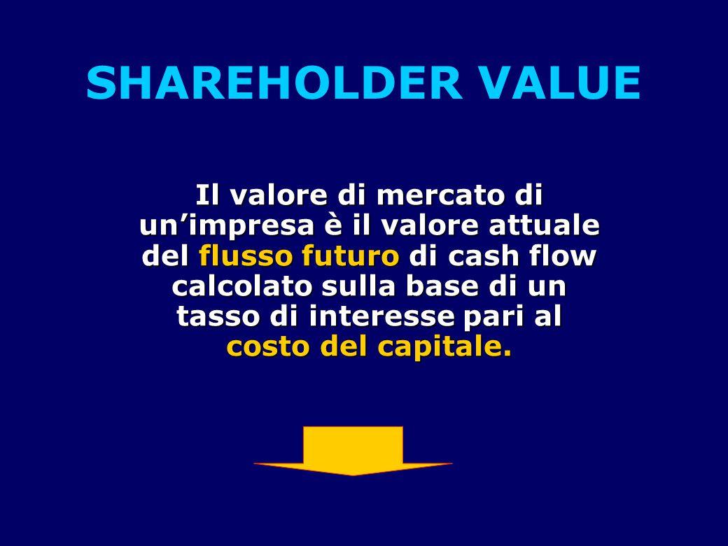 Il valore di mercato di un'impresa è il valore attuale del flusso futuro di cash flow calcolato sulla base di un tasso di interesse pari al costo del capitale.