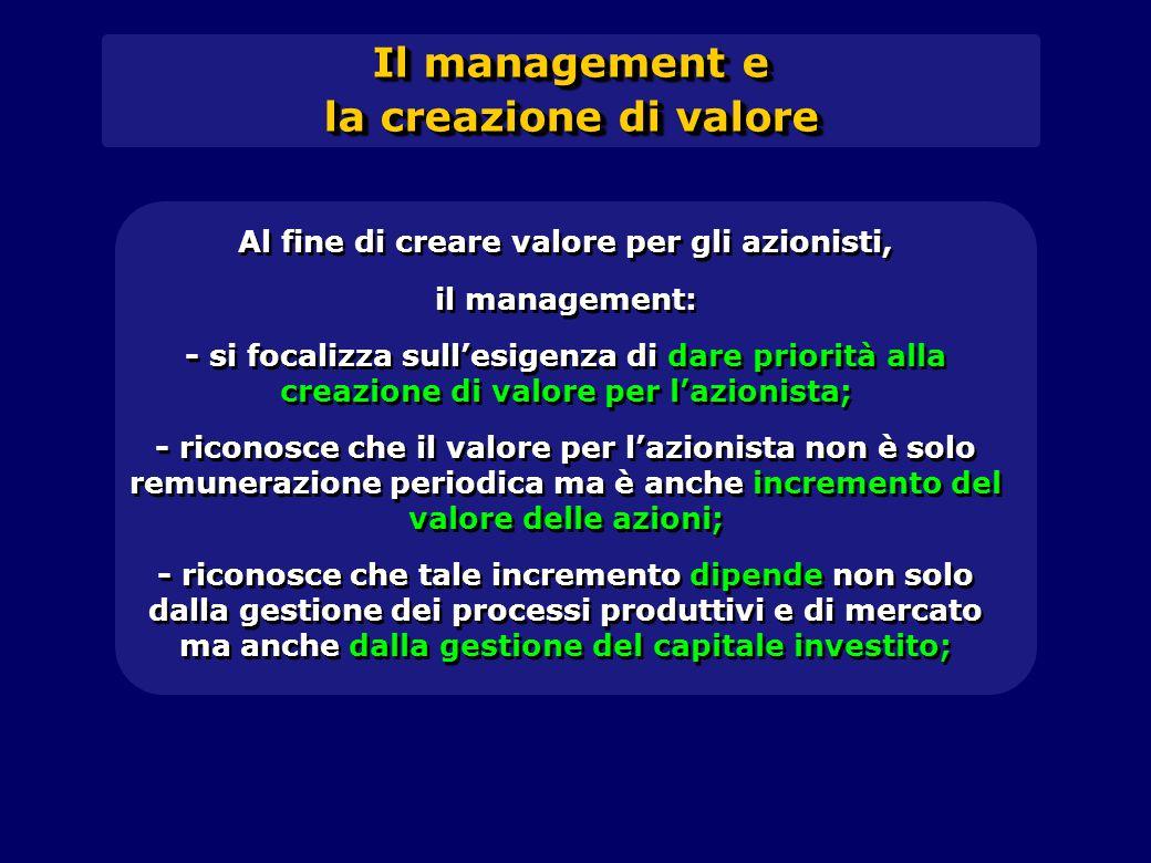 Al fine di creare valore per gli azionisti, il management: - si focalizza sull'esigenza di dare priorità alla creazione di valore per l'azionista; - riconosce che il valore per l'azionista non è solo remunerazione periodica ma è anche incremento del valore delle azioni; - riconosce che tale incremento dipende non solo dalla gestione dei processi produttivi e di mercato ma anche dalla gestione del capitale investito; Al fine di creare valore per gli azionisti, il management: - si focalizza sull'esigenza di dare priorità alla creazione di valore per l'azionista; - riconosce che il valore per l'azionista non è solo remunerazione periodica ma è anche incremento del valore delle azioni; - riconosce che tale incremento dipende non solo dalla gestione dei processi produttivi e di mercato ma anche dalla gestione del capitale investito; Il management e la creazione di valore Il management e la creazione di valore