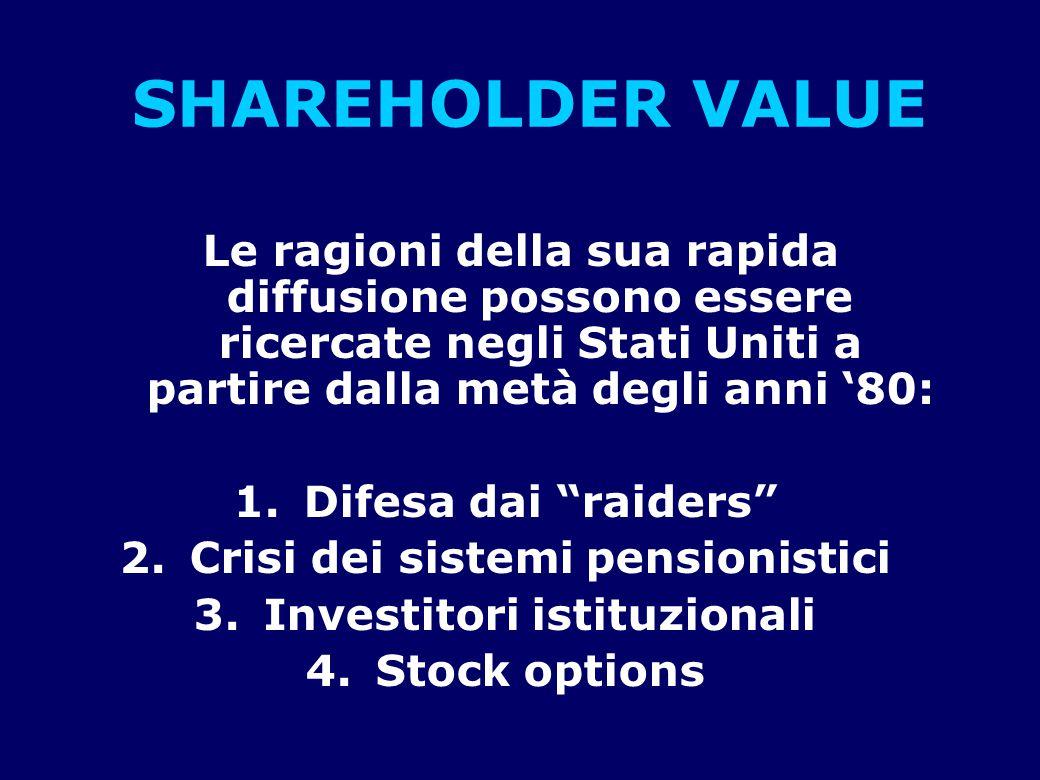 SHAREHOLDER VALUE Le ragioni della sua rapida diffusione possono essere ricercate negli Stati Uniti a partire dalla metà degli anni '80: 1.Difesa dai raiders 2.Crisi dei sistemi pensionistici 3.Investitori istituzionali 4.Stock options