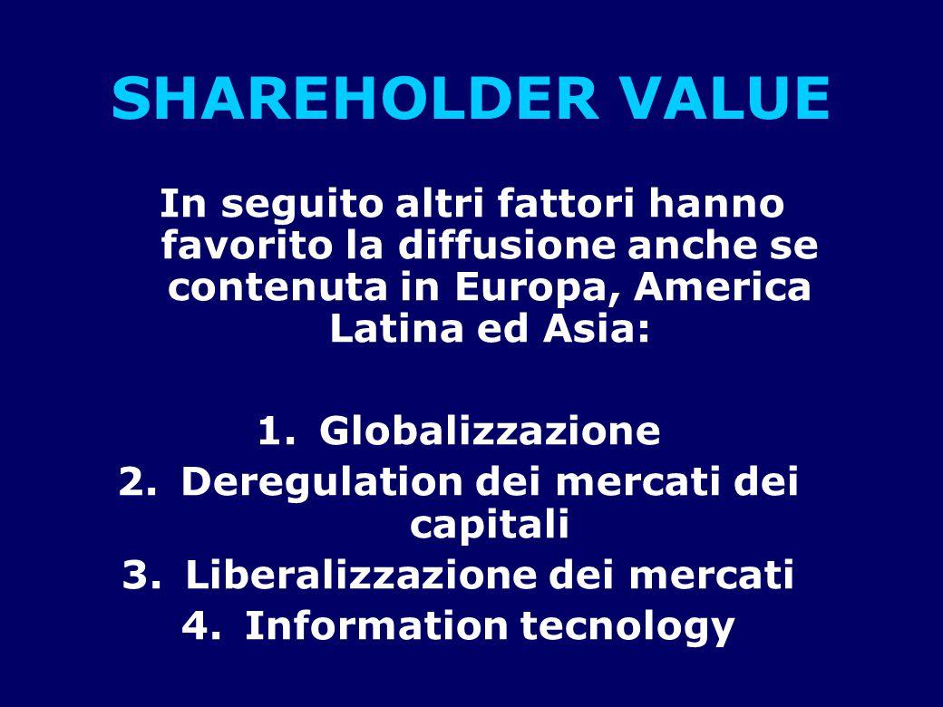 SHAREHOLDER VALUE In seguito altri fattori hanno favorito la diffusione anche se contenuta in Europa, America Latina ed Asia: 1.Globalizzazione 2.Deregulation dei mercati dei capitali 3.Liberalizzazione dei mercati 4.Information tecnology