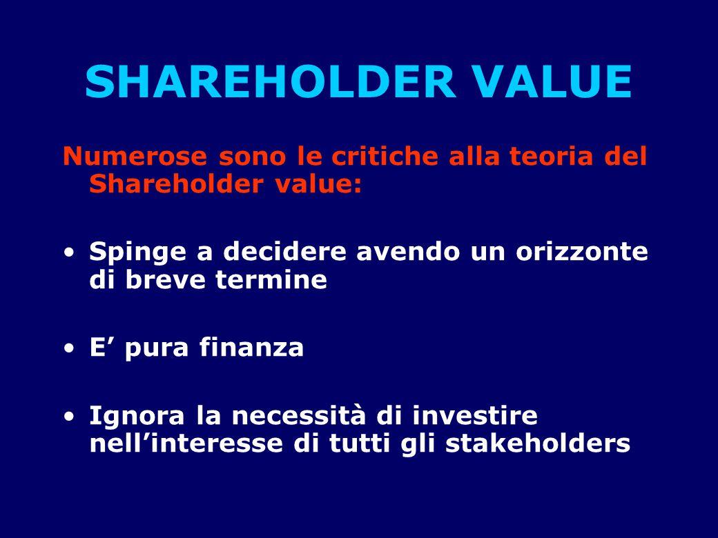 SHAREHOLDER VALUE Numerose sono le critiche alla teoria del Shareholder value: Spinge a decidere avendo un orizzonte di breve termine E' pura finanza Ignora la necessità di investire nell'interesse di tutti gli stakeholders