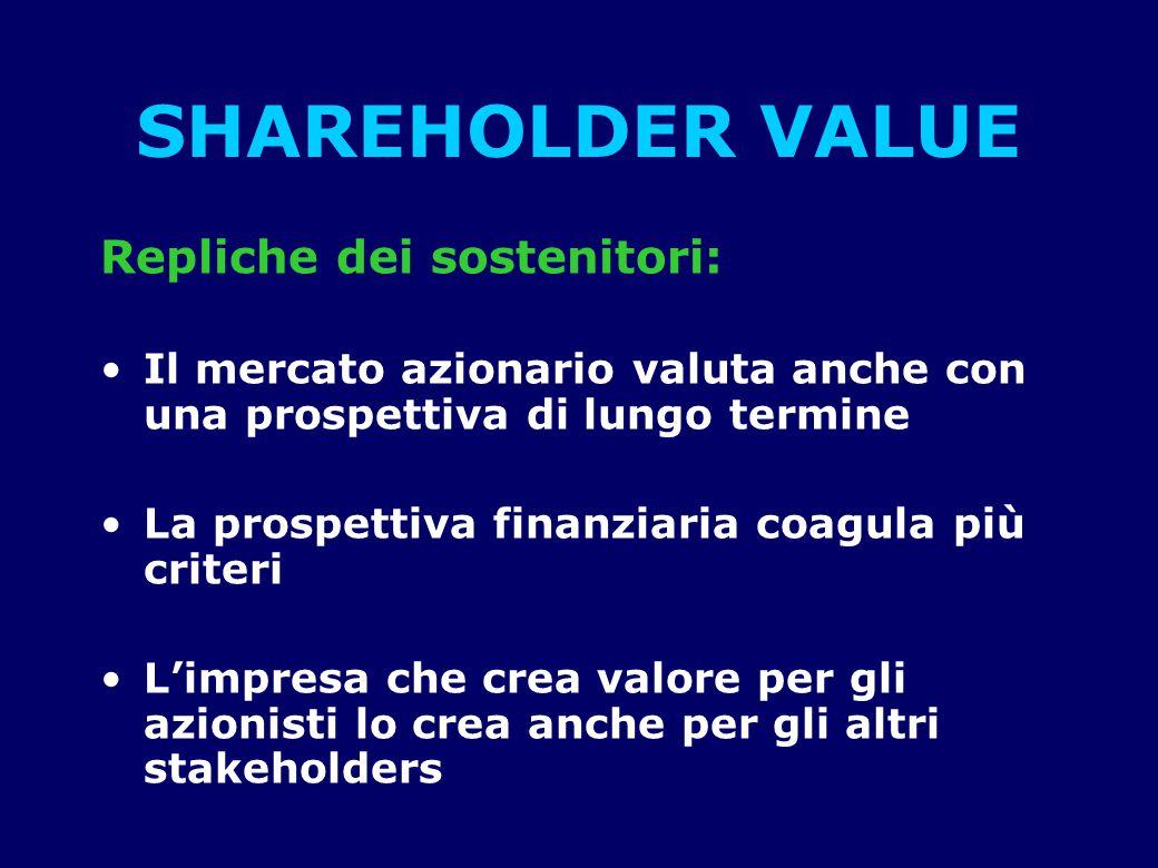 SHAREHOLDER VALUE Repliche dei sostenitori: Il mercato azionario valuta anche con una prospettiva di lungo termine La prospettiva finanziaria coagula più criteri L'impresa che crea valore per gli azionisti lo crea anche per gli altri stakeholders