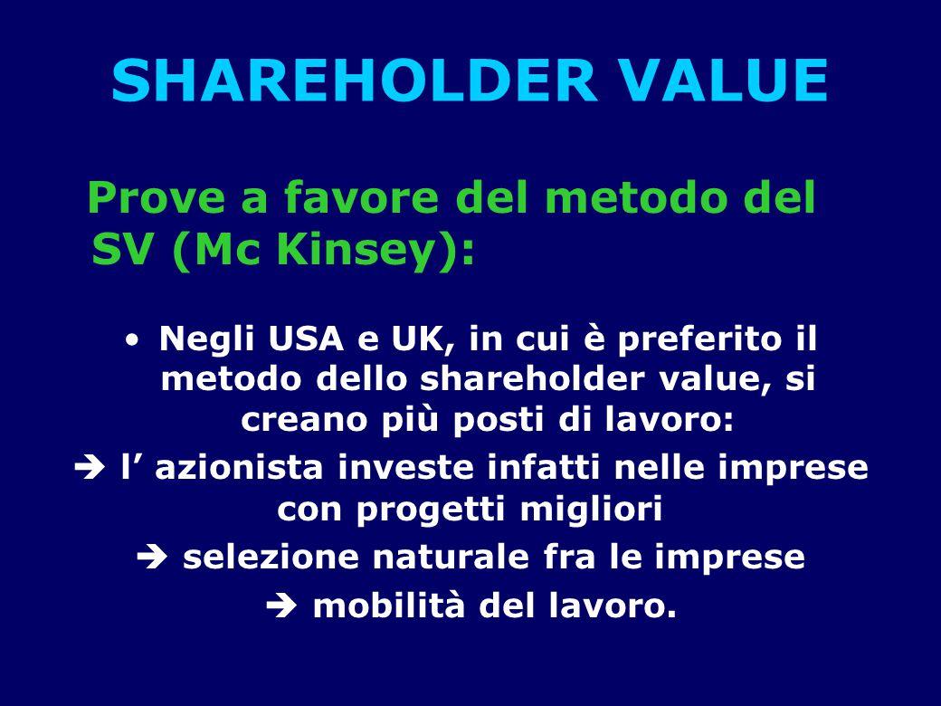 SHAREHOLDER VALUE Prove a favore del metodo del SV (Mc Kinsey): Negli USA e UK, in cui è preferito il metodo dello shareholder value, si creano più posti di lavoro:  l' azionista investe infatti nelle imprese con progetti migliori  selezione naturale fra le imprese  mobilità del lavoro.