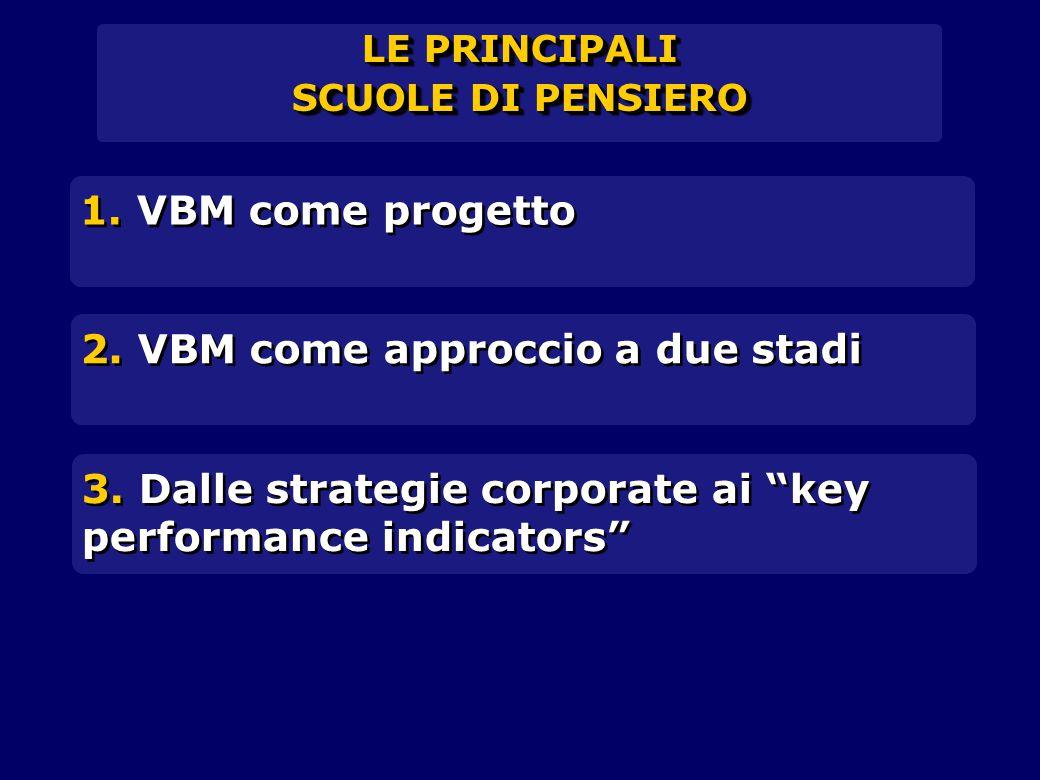 LE PRINCIPALI SCUOLE DI PENSIERO LE PRINCIPALI SCUOLE DI PENSIERO 1.