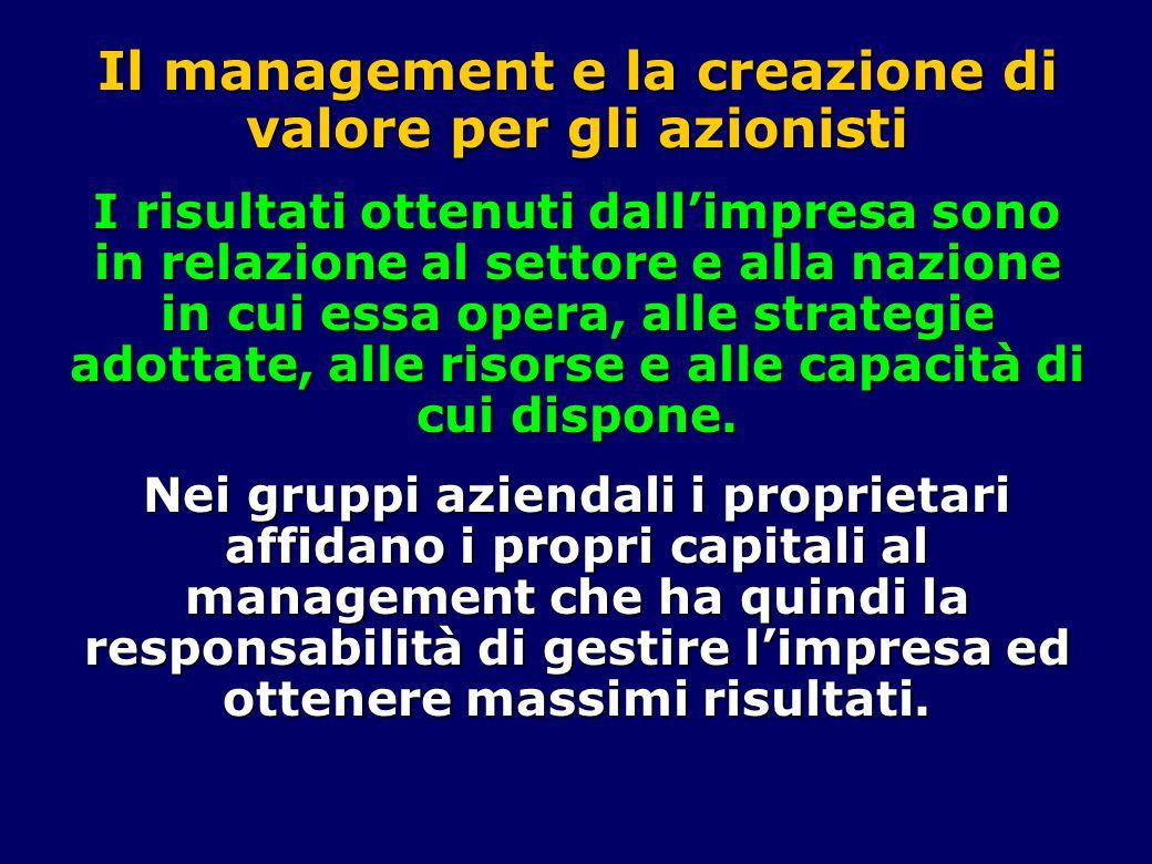 Il management e la creazione di valore per gli azionisti I risultati ottenuti dall'impresa sono in relazione al settore e alla nazione in cui essa opera, alle strategie adottate, alle risorse e alle capacità di cui dispone.