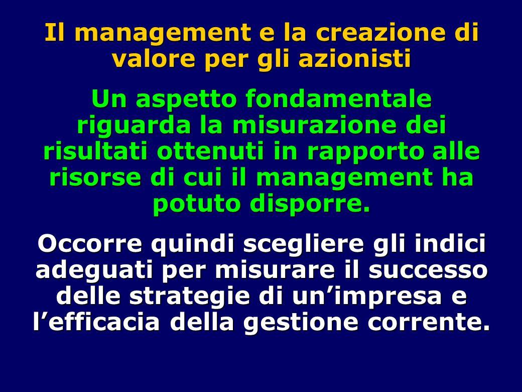 Il management e la creazione di valore per gli azionisti Un aspetto fondamentale riguarda la misurazione dei risultati ottenuti in rapporto alle risorse di cui il management ha potuto disporre.