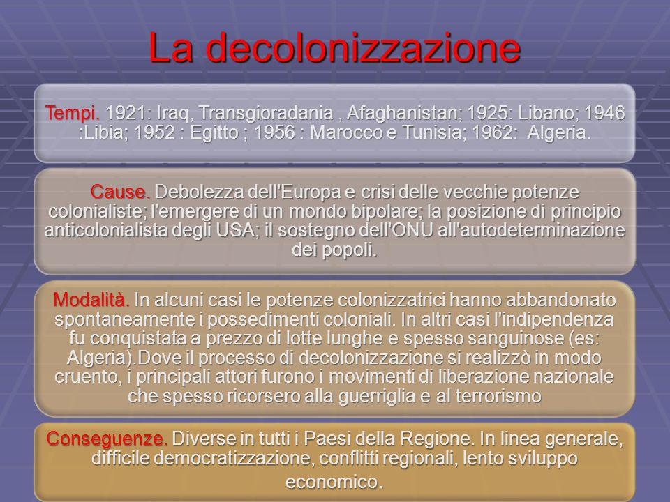 La decolonizzazione Tempi. 1921: Iraq, Transgioradania, Afaghanistan; 1925: Libano; 1946 :Libia; 1952 : Egitto ; 1956 : Marocco e Tunisia; 1962: Alger