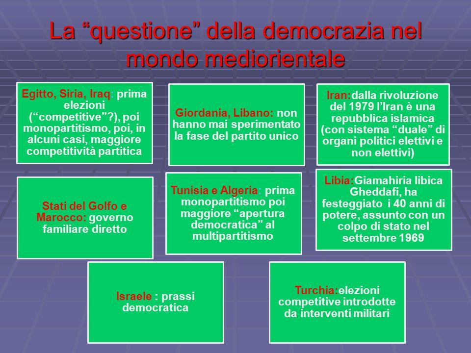 """La """"questione"""" della democrazia nel mondo mediorientale Egitto, Siria, Iraq: prima elezioni (""""competitive""""?), poi monopartitismo, poi, in alcuni casi,"""