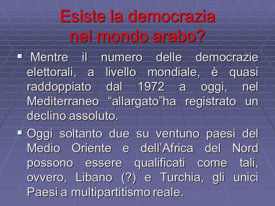 Esiste la democrazia nel mondo arabo.