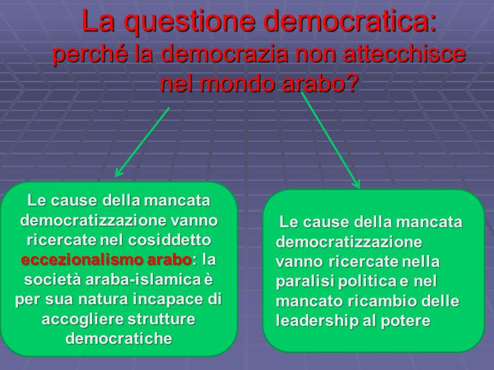 La questione democratica: perché la democrazia non attecchisce nel mondo arabo? .... Le cause della mancata democratizzazione vanno ricercate nel