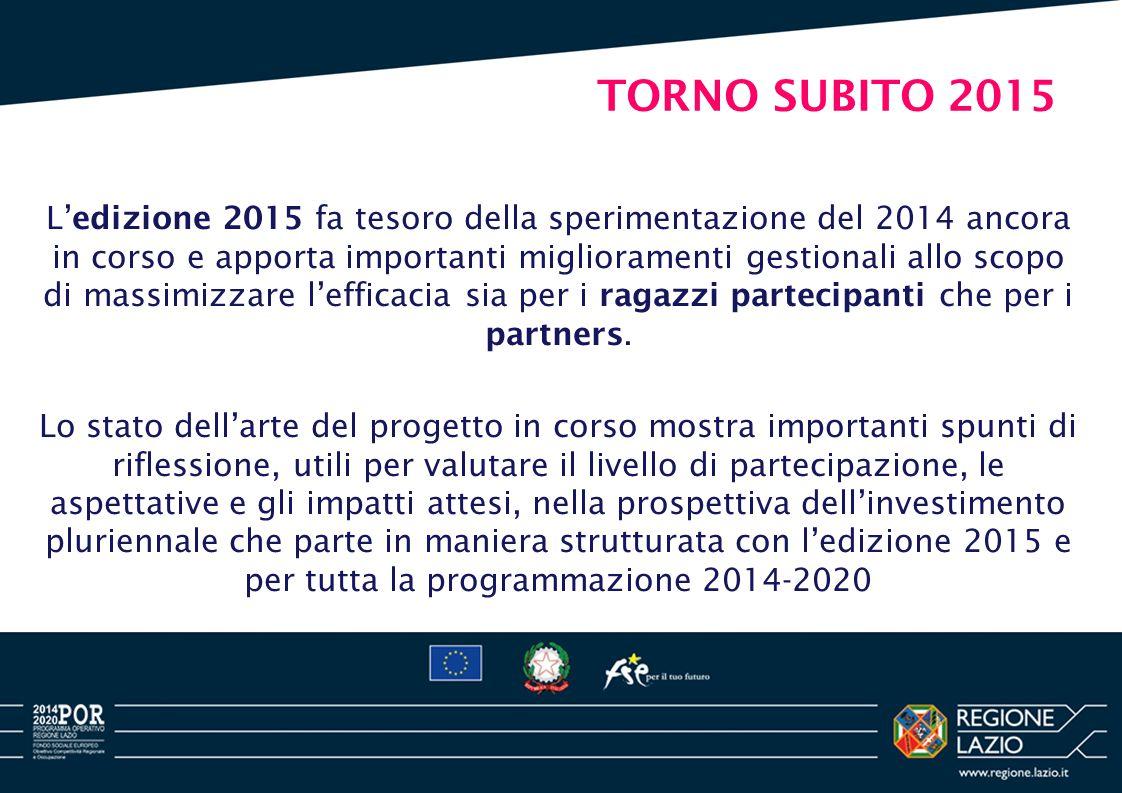 TORNO SUBITO 2015 L'edizione 2015 fa tesoro della sperimentazione del 2014 ancora in corso e apporta importanti miglioramenti gestionali allo scopo di