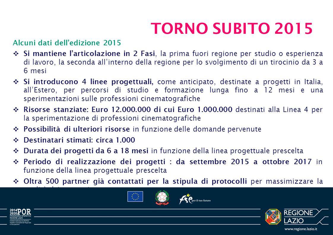 Italiani e stranieri Residenti o domiciliati nel Lazio da almeno 6 mesi Di età compresa tra i 18 e i 35 anni compiuti Disoccupati e/o inoccupati TORNO SUBITO 2015 CHI PUO' PARTECIPARE Studenti universitari e laureati di qualsiasi ordinamento; Studenti e diplomati «Istituti tecnici superiori»; diplomati per la sola Linea Progettuale «Professioni cinematografiche»