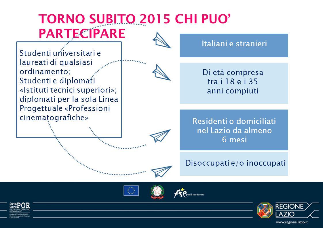 Italiani e stranieri Residenti o domiciliati nel Lazio da almeno 6 mesi Di età compresa tra i 18 e i 35 anni compiuti Disoccupati e/o inoccupati TORNO