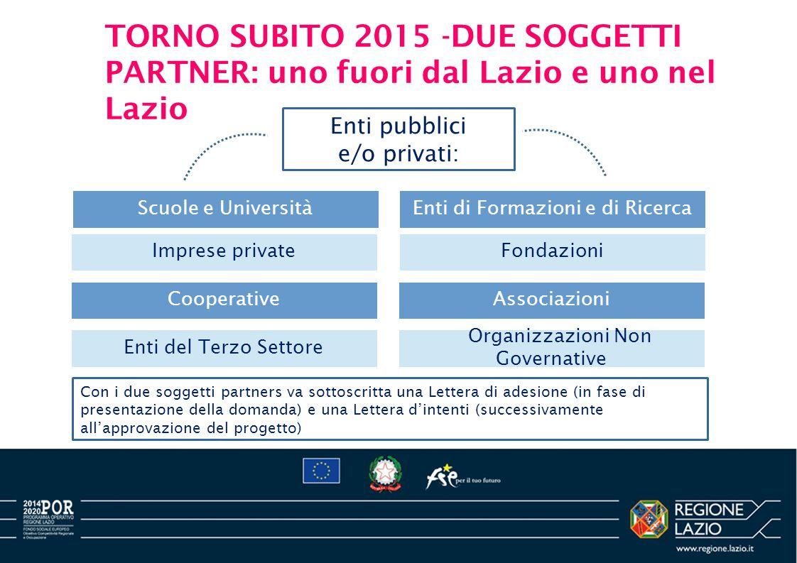 Associazioni Organizzazioni Non Governative Scuole e Università Imprese private Enti di Formazioni e di Ricerca Fondazioni Cooperative Enti del Terzo