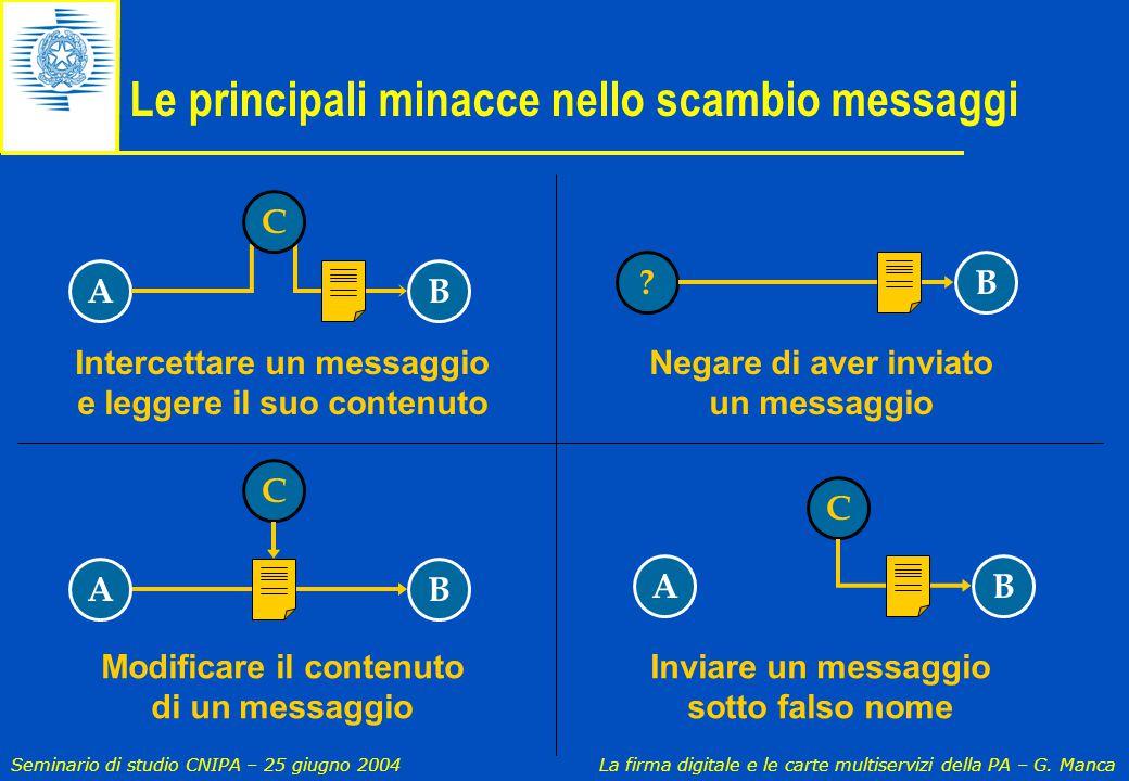 Seminario di studio CNIPA – 25 giugno 2004 La firma digitale e le carte multiservizi della PA – G. Manca Le principali minacce nello scambio messaggi