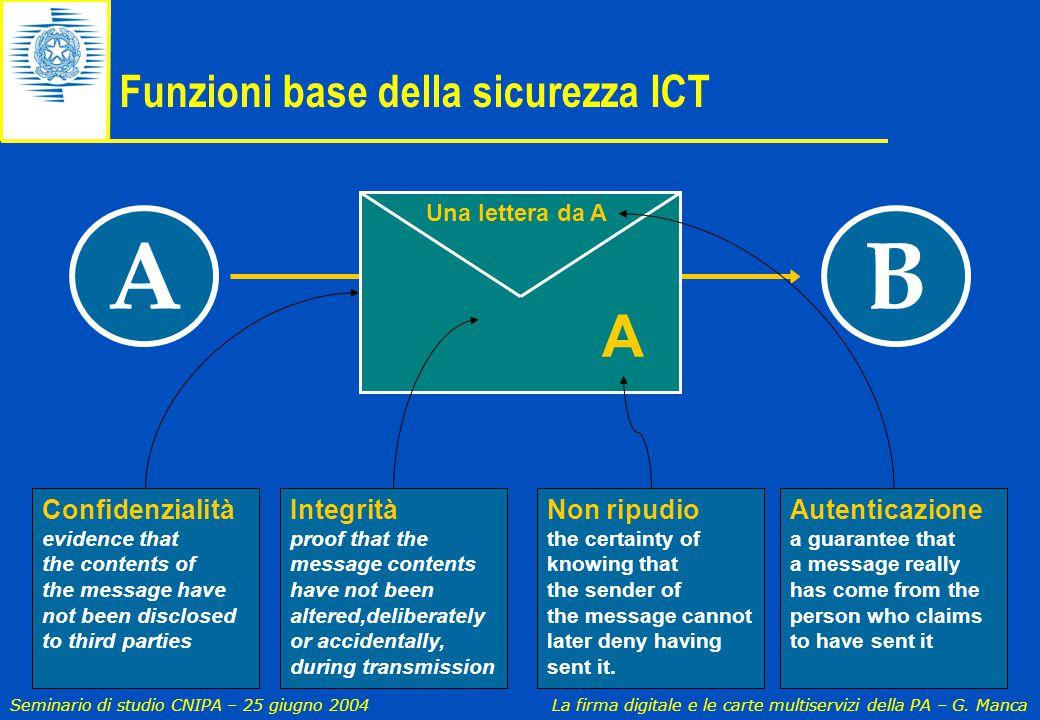 Seminario di studio CNIPA – 25 giugno 2004 La firma digitale e le carte multiservizi della PA – G. Manca Funzioni base della sicurezza ICT AB Una lett