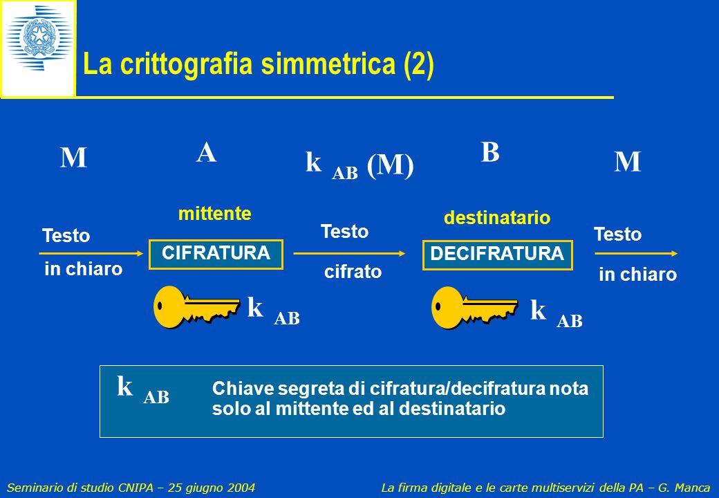 Seminario di studio CNIPA – 25 giugno 2004 La firma digitale e le carte multiservizi della PA – G. Manca CIFRATURA DECIFRATURA Testo in chiaro Testo c